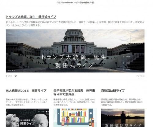 統計 日経新聞