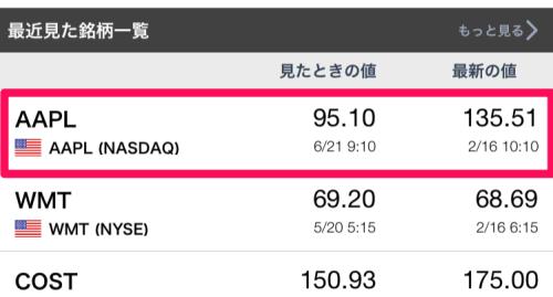 アメリカ株 Apple-min