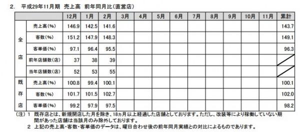 串カツ田中2017-03-18_17h17_06