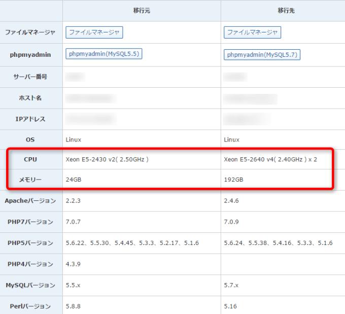 03サーバー移転スペックアップ 2017-04-30_00h03_07