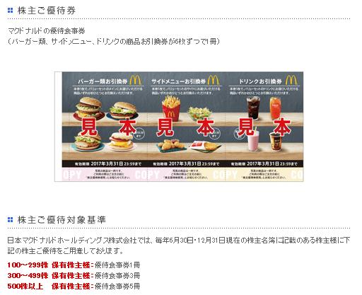マクドナルド 株主優待-min