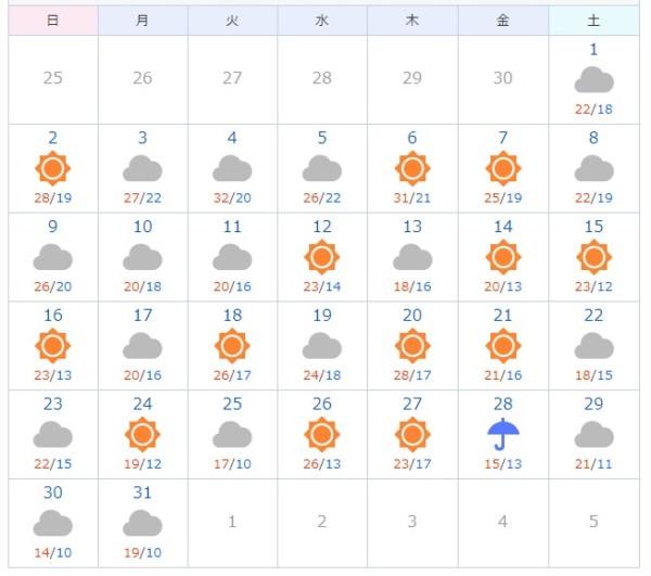 2016年10月天気カレンダー