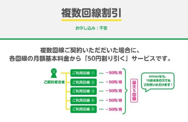 マイネオ49 複数回線割引 タブレット 申込方法3 料金 au iPad mini 4 mineo