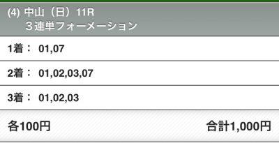 オールカマー2018買い目予想3連単