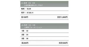 桜花賞買い目 3連単マルチ