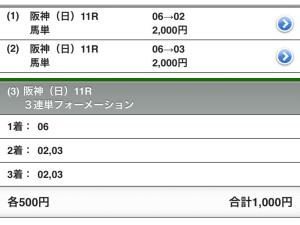 朝日杯フューチュリティステークス2019買い目