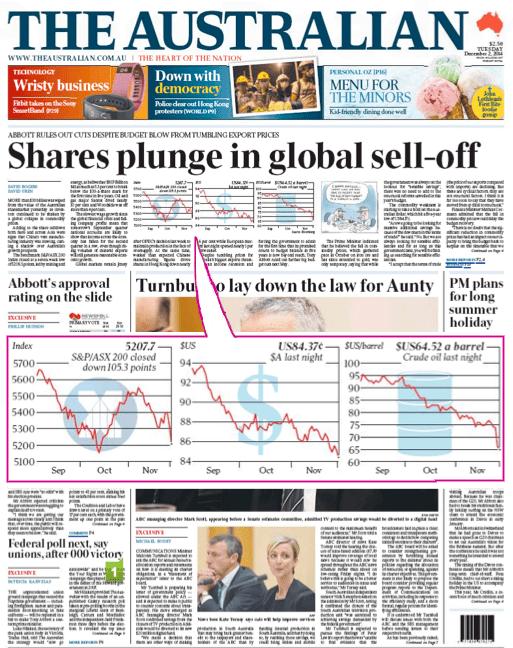 นสพ. the Australia รายงานตลาดหุ้น - ค่าเงินเอ-ดอลล่าร์ และราคาน้ำมันตกฮวบ