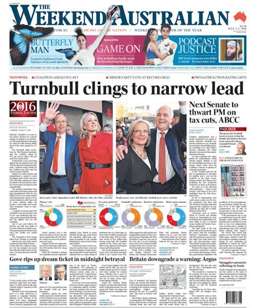 นสพ. the Weekend Australian ฉบับวันที่ 2 ก.ค. 2016 ซึ่งวางแผงในตอนเช้าก่อนเปิดให้มีการลงคะแนนเลือกตั้งพาดหัวข่าวว่า นาย Malcolm Turnbull นายกรัฐมนตรีและหัวหน้าพรรคผสมลิเบอรัล-เนชั่นแนลจะชนะเลือกตั้งแบบเฉียดฉิว อันเป็นไปตามผลโพลที่มักจะไม่ค่อยพลาดมาทุกยุคทุกสมัย