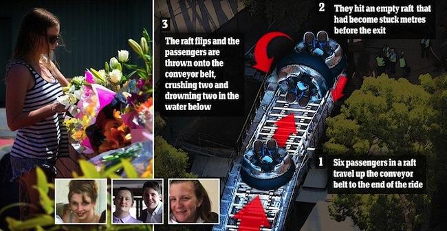 ภาพแสดงลำดับเหตุการณ์อุบัติเหตุจากนสพ. the Daily Mail และภาพผู้เสียชีวิตทั้งสี่คน : ภาพชั่วคราวจาก dailymail.co.uk