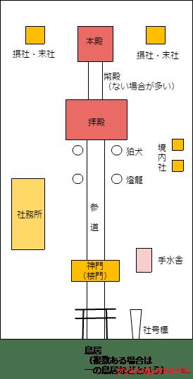 jinjakeidaizu1