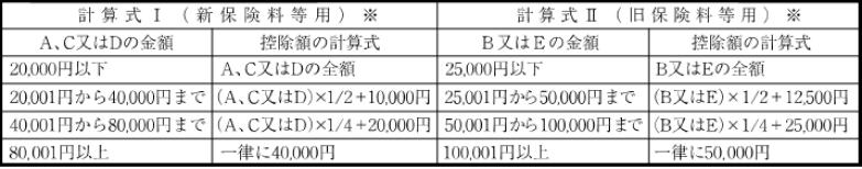 計算式1.2