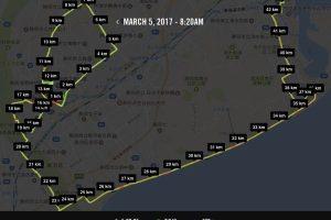 静岡マラソン(42km)のコース