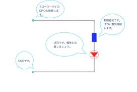 ラズペリーパイでLEDを制御するための回路