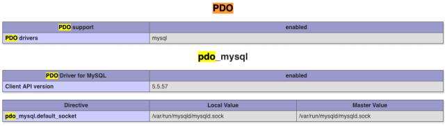 PHPからMySQLにPDOクラスでアクセスするための準備。