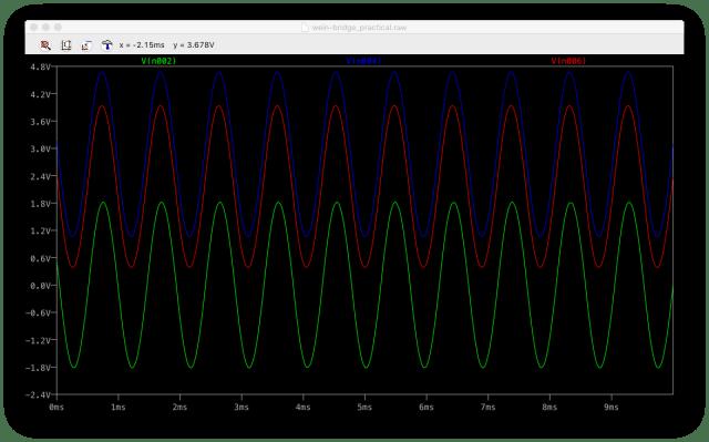 ウィーンブリッジ回路で正弦波を出力している画像