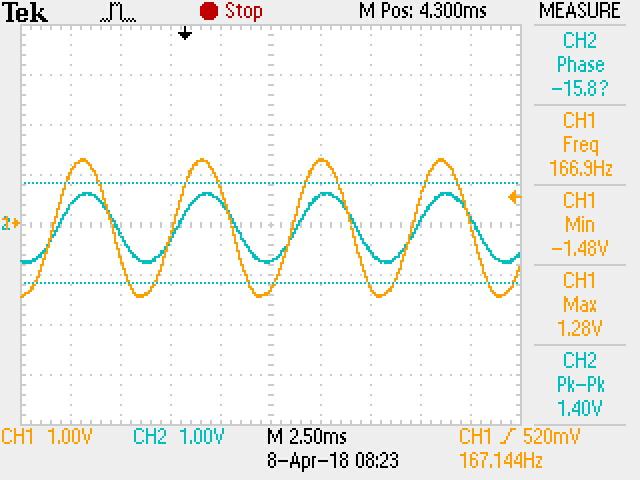自作のEC回路を使って交流波を取得した様子。分極による電気分解を防ぐためにプラスマイナスで交流波を振幅させている様子。
