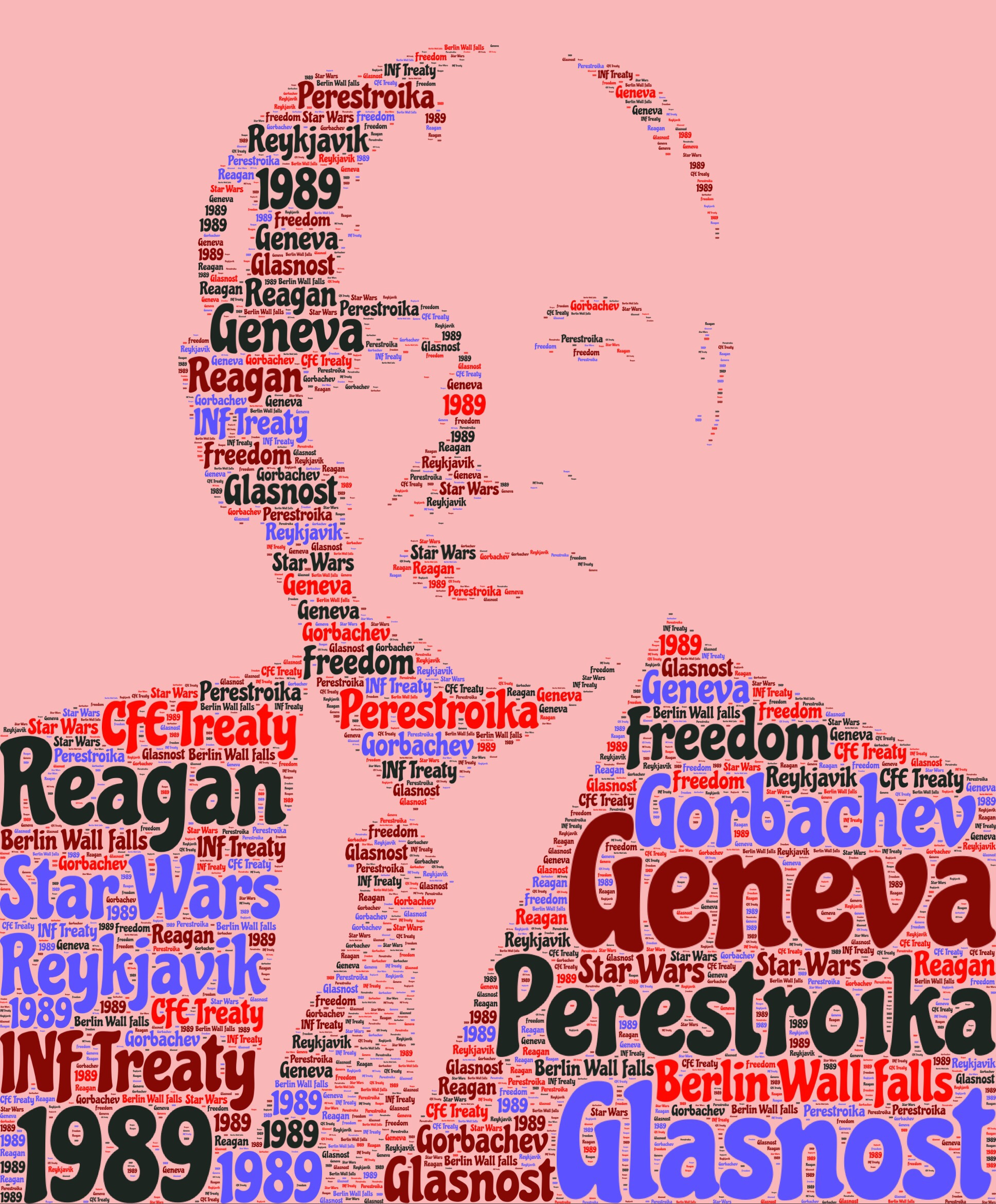 Gorbachev And The End Of The Cold War Word Cloud Jivespin