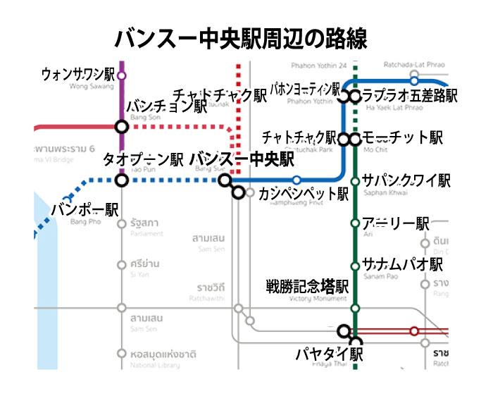 バンスー中央駅の路線