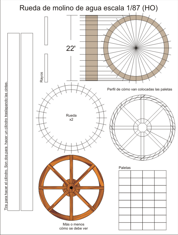 Plano de la rueda del molino