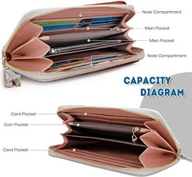 capacity diagram
