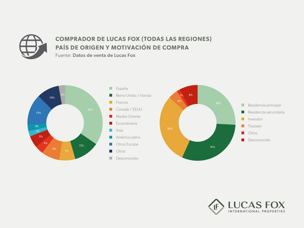 Market Reports 2017 Infographics HR