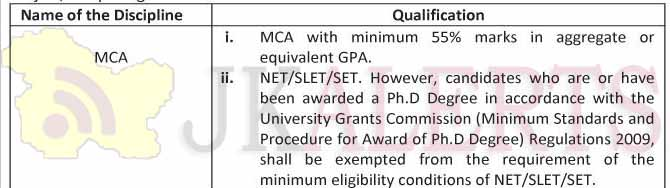 iust jobs Recruitment 2019