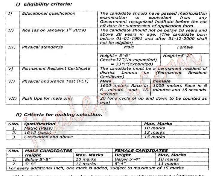 J&K Police Jammu SPO Job Recruitment 2019
