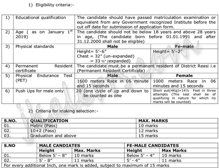 JK Police Special Police Officers (SPOs) Job Recruitment in District Reasi.