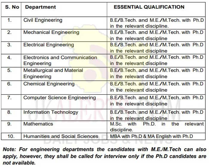 NIT Srinagar Jobs Recruitment 2020