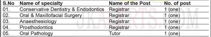 J&K Govt Dental College and Hospital Srinagar Jobs Recruitment 2020.