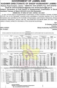J&K Sheep Husbandry Department Stock Assistant Result Details.