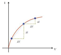 R_incremental-1