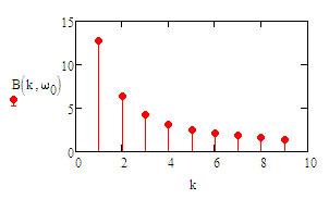 sawtooth-analisys-bk