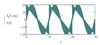 sawtooth syntesis error 0a