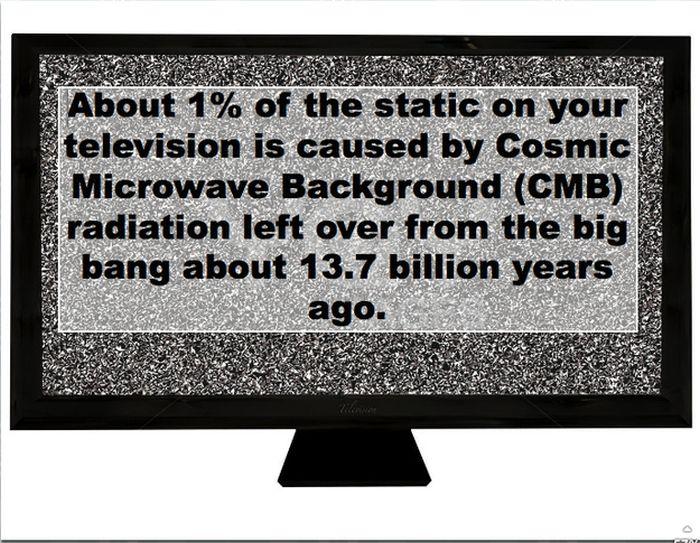 Fact- background radiation