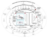 The identified most important, complex, and interconnected requirements led to an Operational View (OV-1) diagram conveying the context, uses, users, and interconnections of the system of interest.