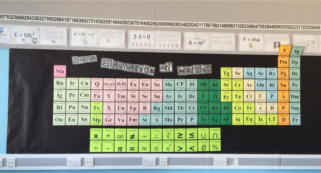 gcse maths gcse maths revision gcse maths teacher maths blog periodic table periodic table science fair experiments - Periodic Table Experiments