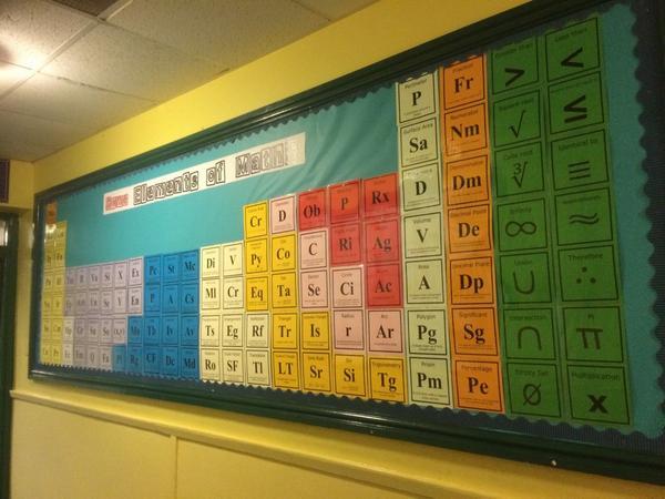 Classroom Display Ideas Ks3 ~ Gcse maths revision teacher