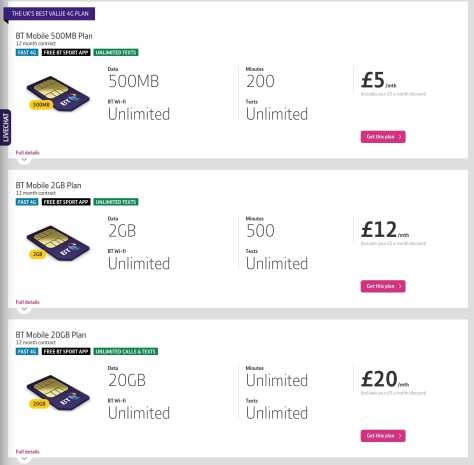 The three plans (discounted for BT broadband customers)