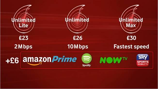 Vodafone Unlimited Lite; £23/m 2Mbps cap  Vodafone Unlimited; £26/m 10Mbps cap  Vodafone Unlimited Max; £30/m No cap
