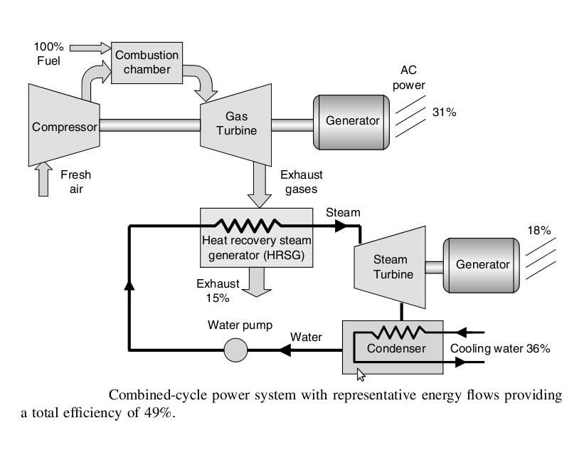 2012 year in blogging matlab simulink in renewable - Generador de electricidad ...