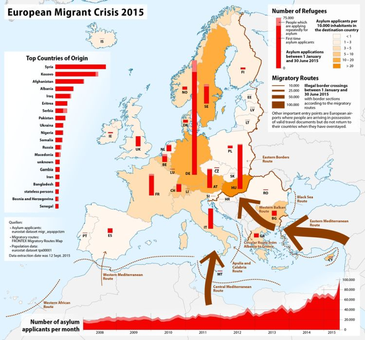 Replacement Migration Is It a Solution to Declining and Aging Population