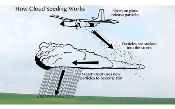 cloud seeding_geoengineering sverige-chemtrails_vädermodifiering