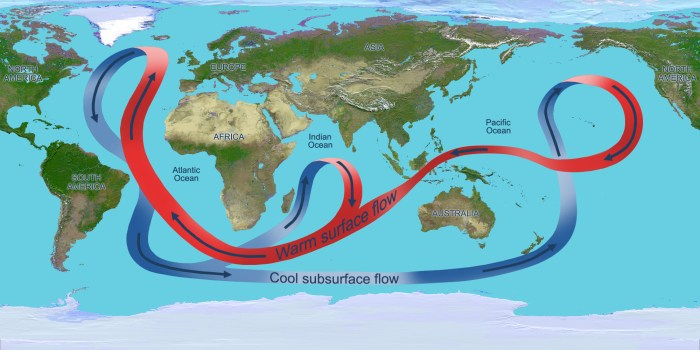 jet stream_geoengineering_ionospheric heaters_haarp