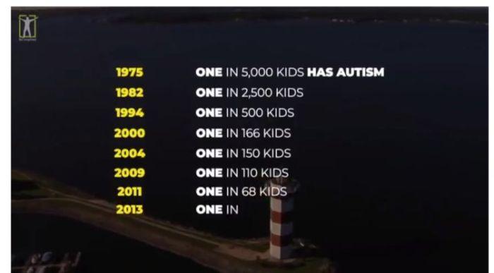 covid corona vaccine autism del bigtree