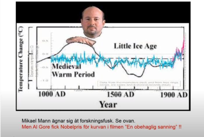 michael mann_hockeyklubban_climategate_klimatförändringarna