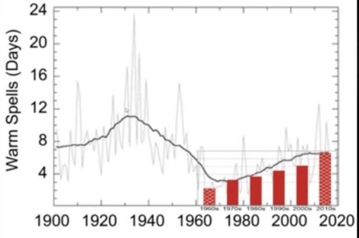 klimatförändringarna_koldioxid_vetenskapen_
