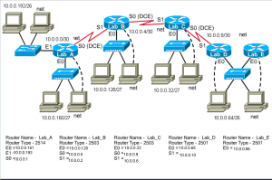 Lab 7: Subting | jmm0592