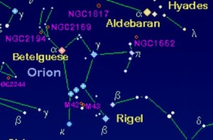 Betelgeuse en la constelación de Orión (Foto: ilustración)