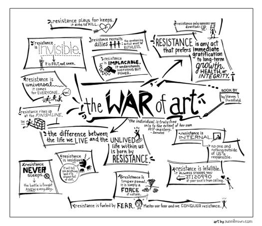 The-War-of-Art_Pressfield1